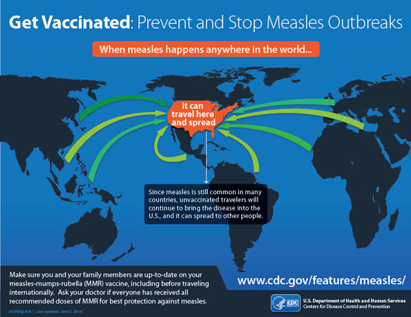 measles-importation-infographic.jpg